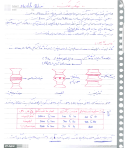 جزوه دستنویس درس مکانیک خاک و پی سازی دانشگاه امیرکبیر