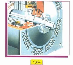 جزوه جایگاه و انتخاب الکترموتورهای ضدانفجار در صنعت نفت به همراه متن اصلی انگلیسی